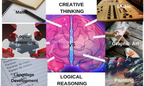 10 Ways to Develop the Creative Force of the Brain