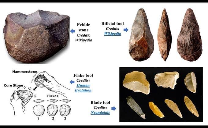 paleolithic period - stone age