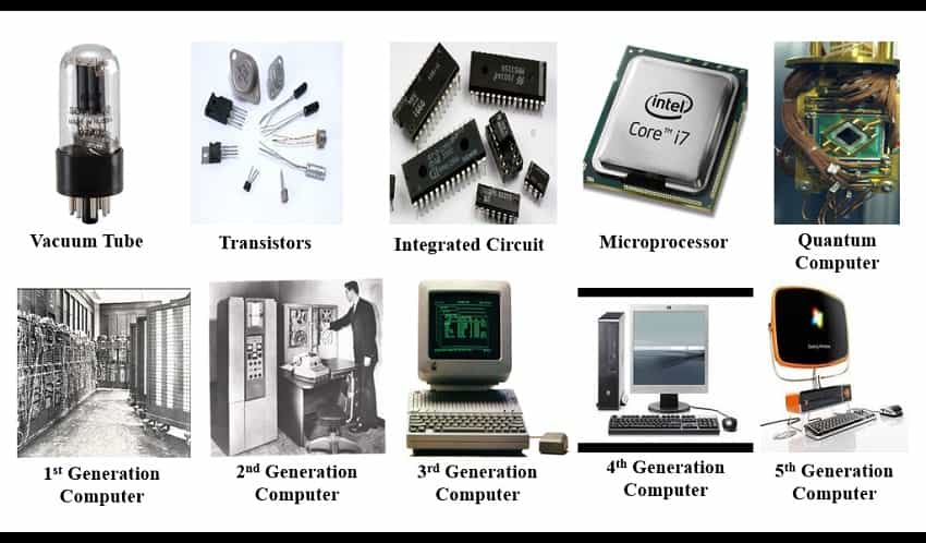 different Generation of computers