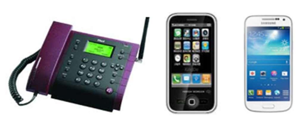 telephone (GSM)