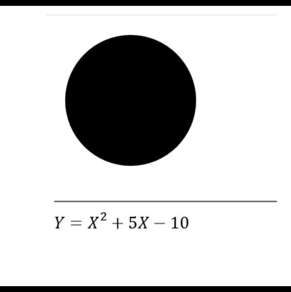 Foreign element-MathMl & SVG
