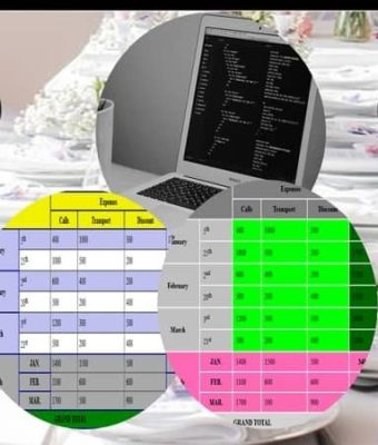 Tricks of Working with HTML Table in Web Design Course for Beginners