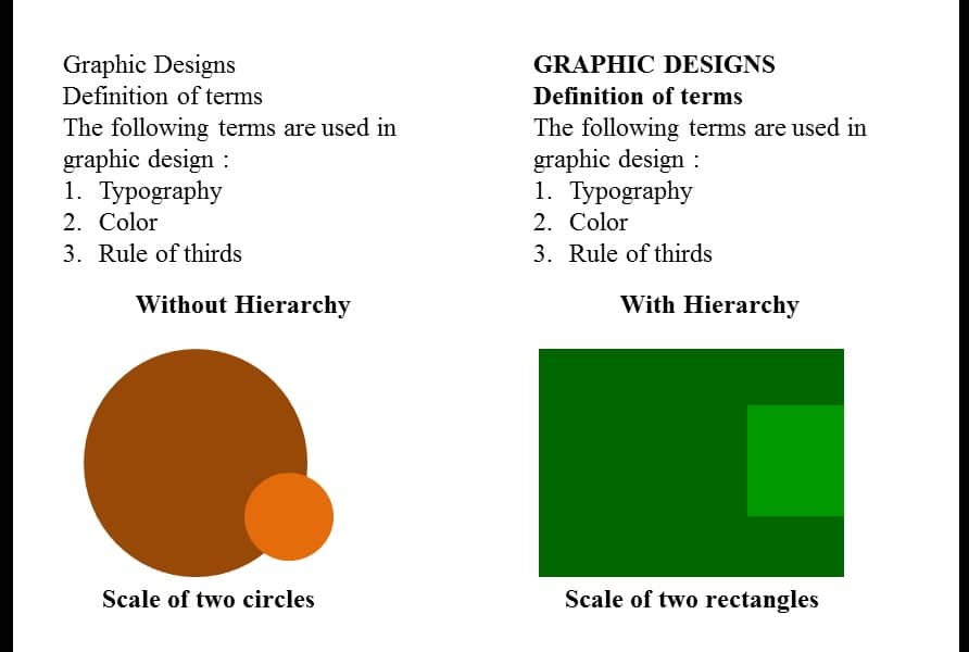 graphics design - scaling