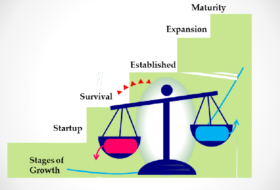 Identifying Stages of Business Growth for Small Businesses